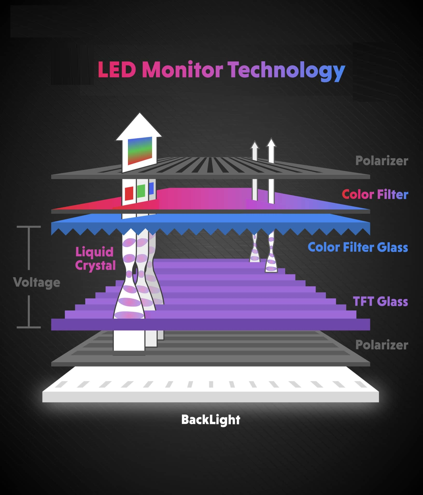 LCD-LED-Monitor-Technology-scaled-ascottonline
