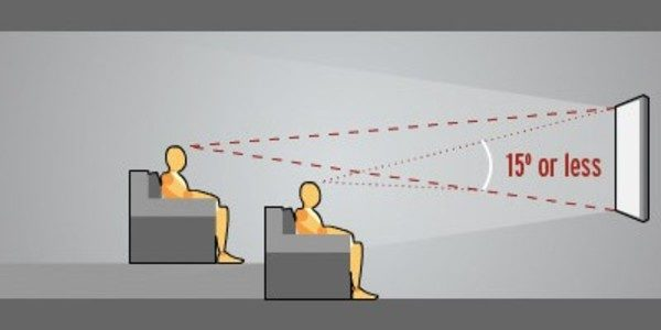projector screen eye level_Get the right height_How to set up a projector_ascottonline